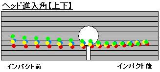 PRGRサイエンスフィット第1回【ヘッド