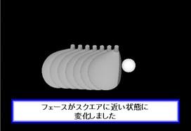 PRGRサイエンスフィット第1回【受講後