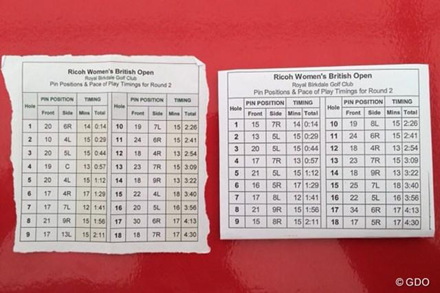 2014年 全英リコー女子オープン 2日目 ピン位置シート 左が朝イチに配られたピン位置シート。右がその後に訂正されたもの