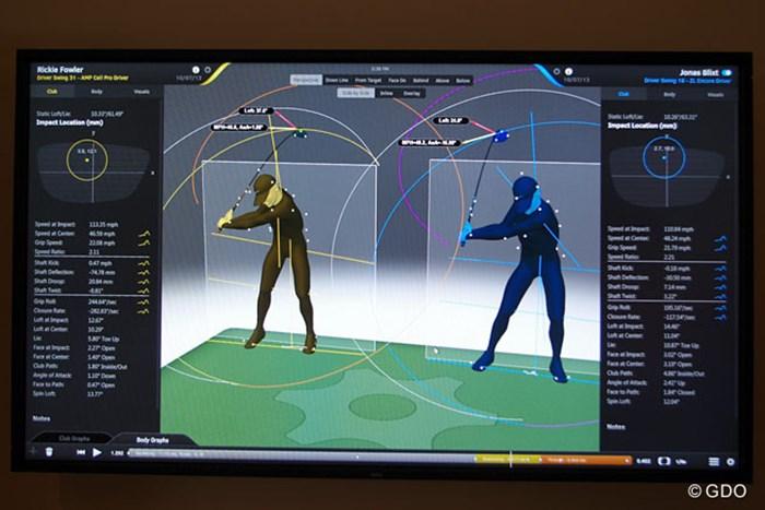 スイング解析ソフトの1画面。体の動きや重心位置、打ち出し角やヘッドスピードなど各種データと連係している 2015年 マックグラッドリークラシック 初日 スイング分析画面