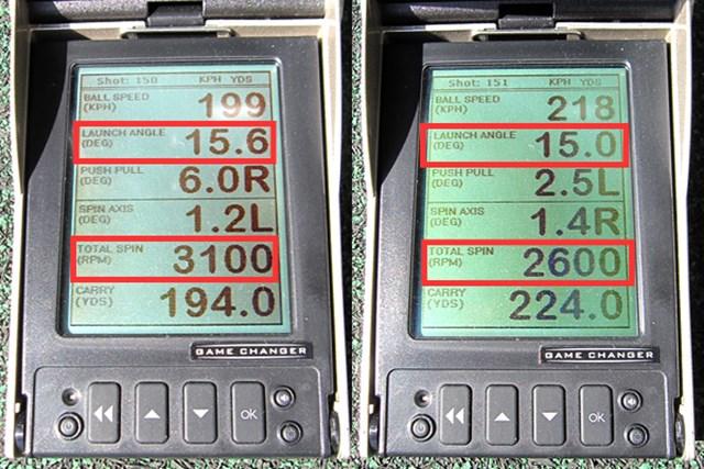 新製品レポート 三菱レイヨン KUROKAGE XT プロトタイプがベースとはいえ、アスリート専用モデルではない。ヘッドスピードが違うミーやん(左)やツルさんの数値を比較しても、ともに打出角やスピン量を抑えた強弾道であることが分かる