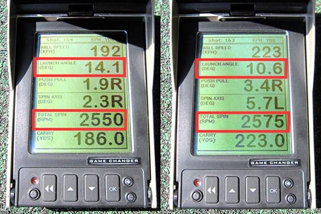 新製品レポート ミズノ MP CRAFT ドライバー ミーやんとツルさん(右)の数値を比較。対照的な打出角で思い思いの放物線を描いており、前作モデルから高い操作性は継承されている