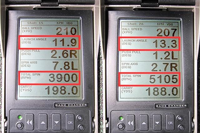 新製品レポート ナイキ ヴェイパー スピード ユーティリティ ツルさんがロフト角を19度(左)と21度で調整したときの弾道数値比較。それぞれ適度な打出角、スピン量を記録しているが、決して上がりやすいクラブではない。ヘッドスピードに応じたロフト調節は必要だ