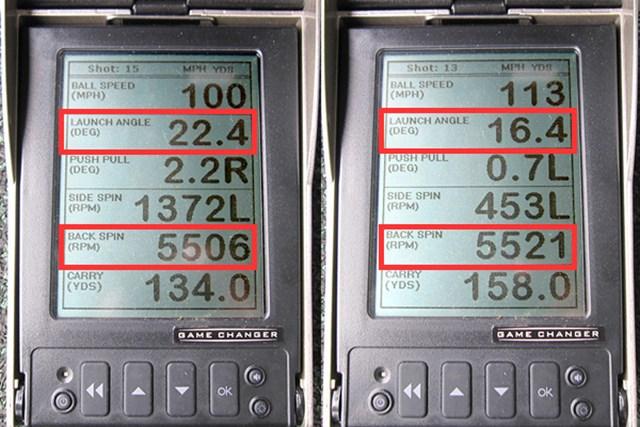 新製品レポート 三菱レイヨン OT IRON ミーやん(左)やツルさんの弾道数値を測定すると、打ち出し角が高く、スピンもやや多めで、高重量帯のカーボンシャフトらしい特徴が見て取れる。しなり感やスピン量が物足りなければ、1フレックス下げることも考えてみよう