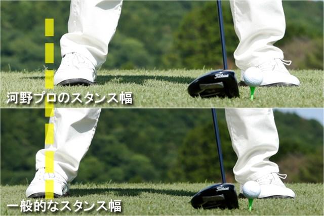 ボール位置は一緒。左足カカト線上