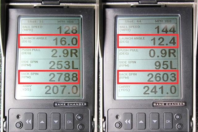 ミーやん(左)とツルさんの弾道を測定すると、スピン量が多くて、打ち出し角は高めな数値が共通する。ボールがラクに上がるため、今回装着した浅重心のヘッドとは相性が良い