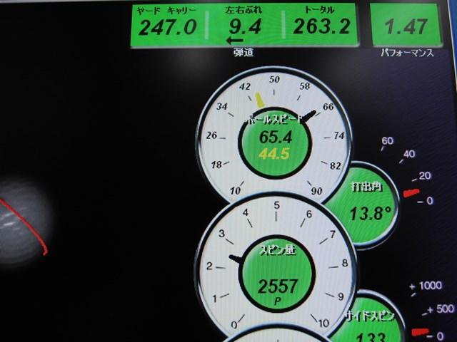 マーク金井の試打IP ミズノ JPX E600ドライバー 2009年 5 ロフト9度、シャフトはクアッドJPX E600(S)で測定。初速65.4m/s、打出角13.8度、スピン量2557rpmと、中弾道が打ちやすくなっている。