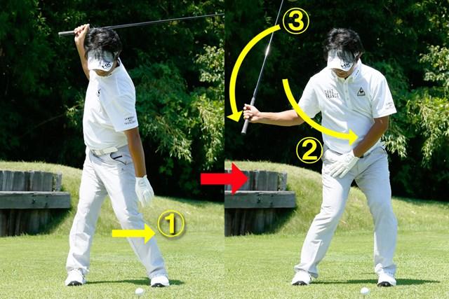 (画像5枚目) スイングリズム「ゆっくり」or「速く」、どっち? ①下半身、②上半身、③ヘッド という順で…