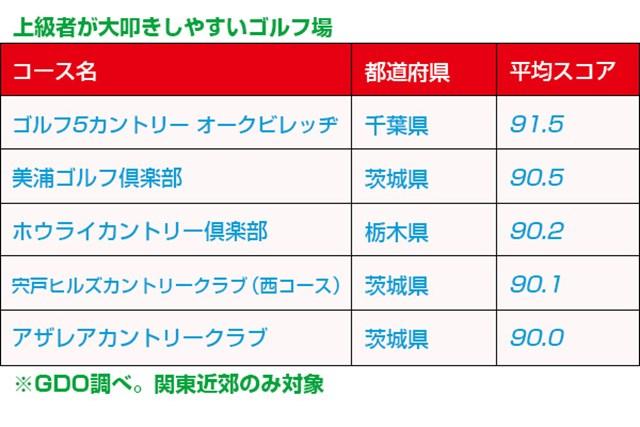 ※データ収集対象期間:2014年8月1日~2015年7月31日
