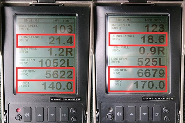 (画像 2枚目) ピン G MAX アイアン 新製品レポート ミーやん(左)とツルさんの弾道数値を比較すると、まず目が行くのが大きなキャリーを計測した飛距離性能の高さ。スピンが入りやすく打ち出し角が高いのも共通する特徴で、グリーンに止めることも計算しやすい