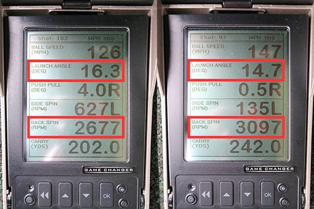 (画像 2枚目) USTマミヤ ATTAS G7 新製品レポート ミーやん(左)とツルさんの弾道を比較すると、打ち出し角が高く、スピン量も多めな数値で共通する。装着ヘッドのロフト角が大きめな点を差し引いても、切り返しの粘りと先中の走りがうまく融合されたシャフトの特徴を示している