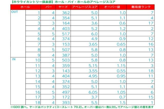 ホウライカントリー倶楽部3_3