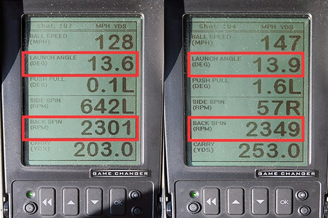 スタンダードなニュートラルポジションでウエイトを設定し、ミーやんとツルさん(右)の弾道数値を比較。ともにスピン量が2300回転で、打ち出し角は13度。スピンが抑えられているにも関わらず、適正な角度で打ち出されているのが特徴だ。カーボンクラウンによる低重心設計の効果が見て取れる