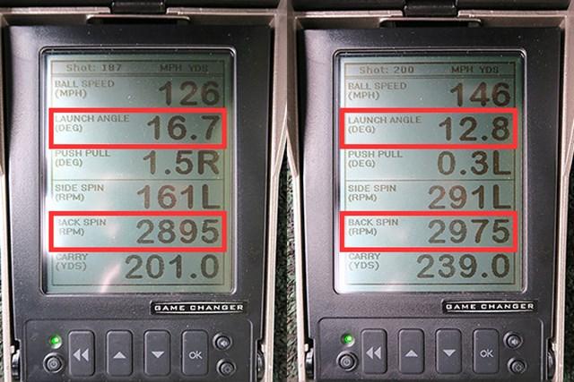 (画像 2枚目)三菱レイヨン KUROKAGE XM 新製品レポート ミーやん(左)とツルさんの弾道測定を比較すると、スピン量が通常は少なめのツルさんの数値が高め。ヘッドスピード45m/s以上の人にはスピンが入りやすい傾向があるようだ。2人とも打ち出し角が高めなのは、中間から先端にかけて剛性が抑えられたシャフトの挙動が影響している