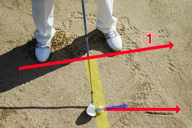 青線はフェース向き(1に合わせる)。黄はボール位置(ほぼ真ん中)