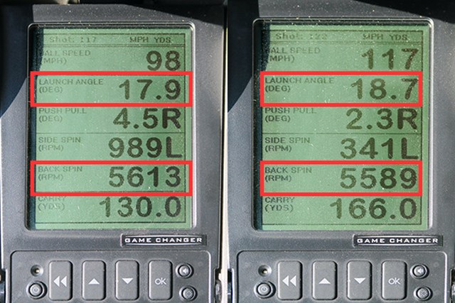 (画像 2枚目) テーラーメイド PSi アイアン 新製品レポート ミーやんとツルさん(右)の弾道数値を測定すると、スピンが少なめの割に打ち出し角が高い点で共通している。また、試打した7番からそれ以上の番手にはソールに溝(貫通型スピードポケット)が施され、フェース下部のオフセンターヒットにも球が上がりやすい恩恵も受けられる