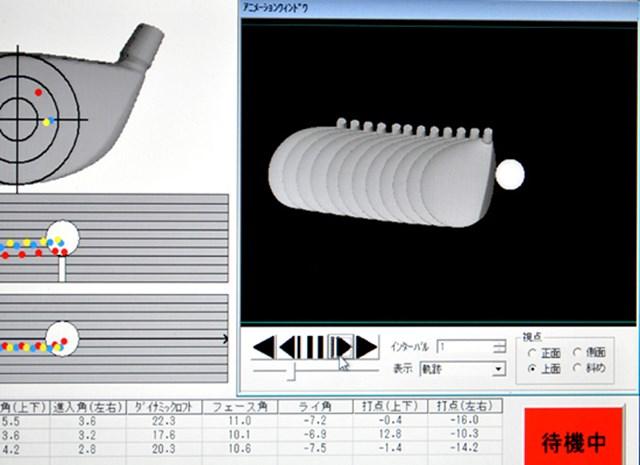 (画像 2枚目) 2つのアクションでトップの位置が自然に決まる! サイエンスフィット 2-1