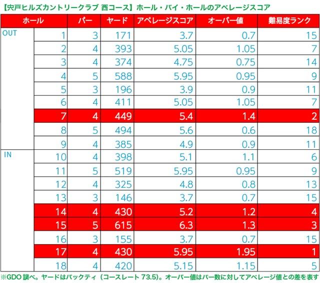 宍戸CC西_2_3 (※2)2014年9月1日~2015年8月31日