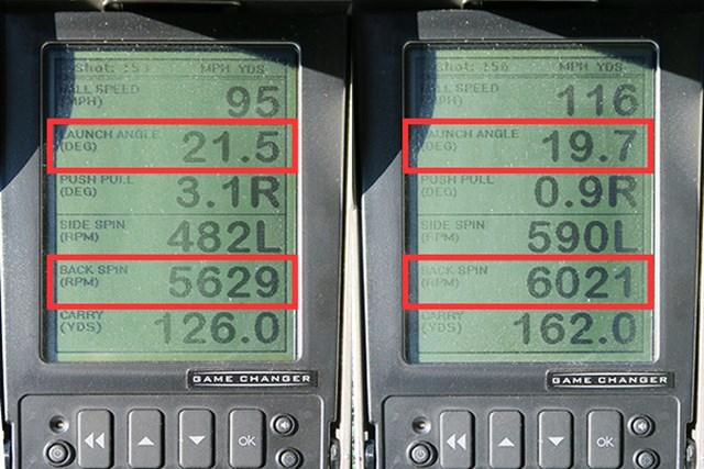 """(画像 2枚目) タイトリスト AP2 716 アイアン 新製品レポート ミーやん(左)とツルさんの弾道数値を見ると、ストロングロフトではなく、タングステン素材の搭載効果によりスピン量は多く、打ち出し角も高め。ただしトゥルーテンパー社と共同開発したシャフトはハードで、""""飛び過ぎない""""性能は上級者向き。これ以上番手を上げるなら、ツルさんのようにドライバーでヘッドスピード45m/s以上は必要だろう"""