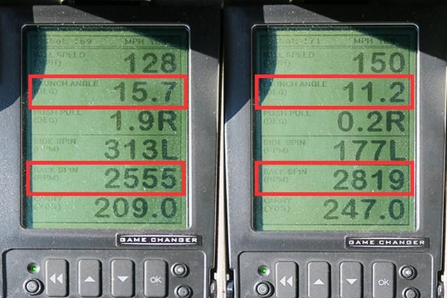 ミーやん(左)とツルさんによる弾道測定は当初ロフト角9度で行われたが、思うようにつかまらず、球も上がらずに2人とも苦戦。ロフト角を11度に変更して適正値に近づけることができたほど。ヘッドスピード45m/s以上、シングル級が使いこなせる「ザ・プロモデル」だ