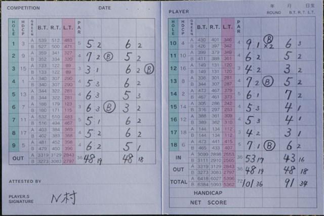 アザレアCC2_13 80台の可能性を最後まで残したN村のスコアカード。左列が1人で回った時のスコア(101)、右列が田島プロとのラウンドで出したスコア(91)。スコアの右にあるBマークは「OB」を打ったホールを示す