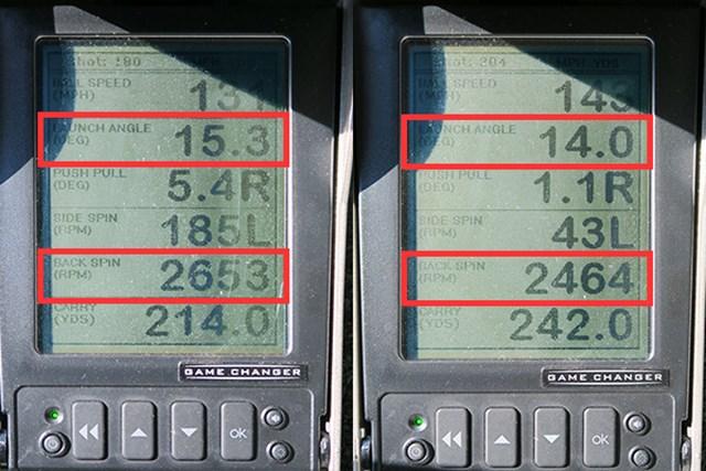 (画像 2枚目) ダンロップ ゼクシオ ナイン ドライバー 新製品レポート ミーやん(左)とツルさんの弾道測定数値を見ると、ともにロフトの割にスピン量が多く、打ち出し角も高いのも特徴的。キャリーで飛距離を稼げるので、弾道が低くて悩んでいるゴルファーにもオススメだ