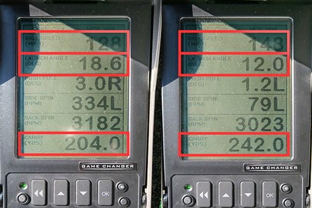 ミーやん(左)とツルさんによる弾道数値を見ると、ボール初速の速さと打ち出し角の大きさが共通する特徴だ。ボール初速は歴代モデルで実績を重ねたαβチタンが持つ反発性能、打ち出し角はリアルロフト角の大きさによるものだと考えられる。球が上がり過ぎる傾向があるため、つかまり性能の割に飛距離が出しにくい。個々の微調整が必要だろう