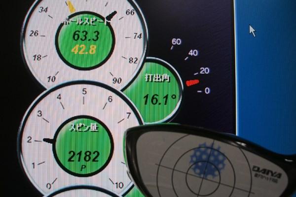 テーラーメイド r7 Limited edition ドライバー