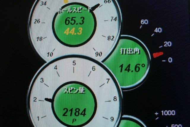 マーク金井の試打IP インプレスX 4.6 V r.p.m 2009年 No.5 弾道計測器を使い弾道をチェック。バックスピン量は2000~2200回転台と、理想的な弾道となった