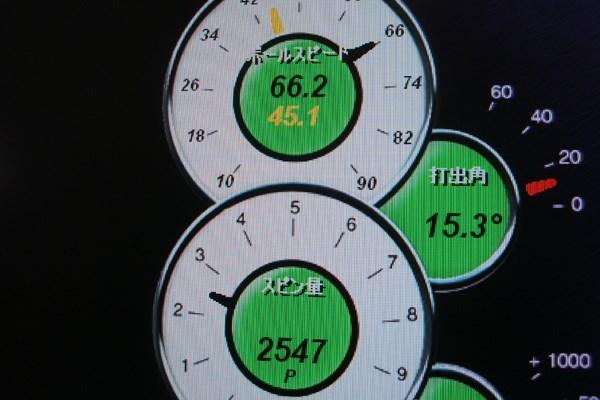 ブリヂストン ツアーステージ X-DRIVE GRドライバー(2009年モデル)