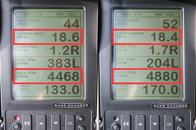(画像 2枚目) ピン G アイアン 新製品レポート ミーやんとツルさん(右)の弾道数値を比較すると、ともにスピン量はやや少なめだが、打ち出し角は18度と適度に確保されている。フェースが薄肉に設計され、たわみ効果が期待できる素材を採用したためだと想定できる