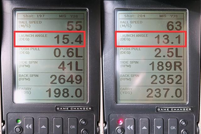 タイトリスト VG3 ドライバー 新製品レポート(画像 2枚目) ミーやん(左)とツルさん(右)の弾道数値を比較。2人とも指摘していたが、ボールの上がりやすさに疑問が残る。普段よりロフト角が大きいものを選ぶといいだろう