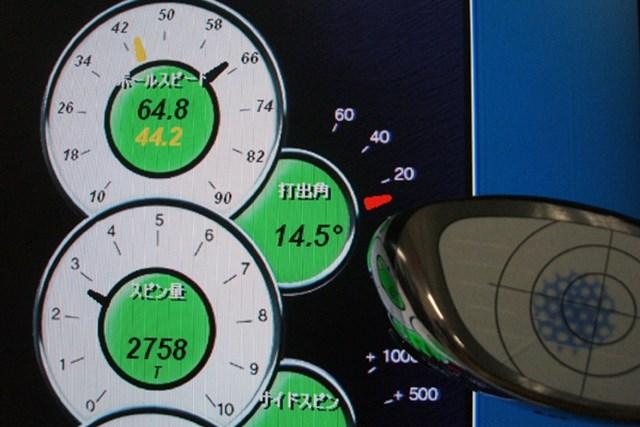 マーク金井の試打IP ピン ラプチャーV2 2008年 No.5 ほぼフェースセンターでとらえた弾道を測定。打ち出し角14.5度、バックスピン量2700回転台と、キャリーとランの両方で飛距離を稼ぐ弾道となった。