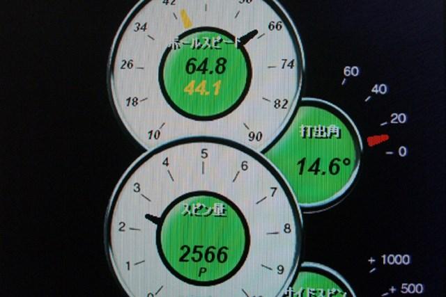 マーク金井の試打IP ダンロップ スリクソン ZR-30ドライバー 2008年 No.5 弾道計測器アキュベクターで計測開始。フェースセンター付近で捕らえると、打ち出し角は14~15度。バックスピン量は2500回転台と中弾道になった。