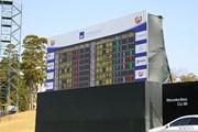 2016年 アクサレディスゴルフトーナメント in MIYAZAKI 事前 スコアボード