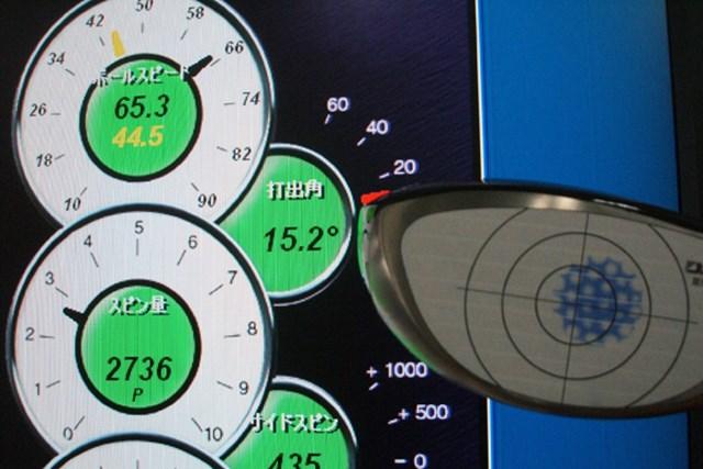 マーク金井の試打IP ダンロップ スリクソン ZR-800ドライバー 2008年 No.1 弾道測定器で計測。打ち出し角15度、バックスピン量2700回転台と安定したキャリーとランが期待できる。