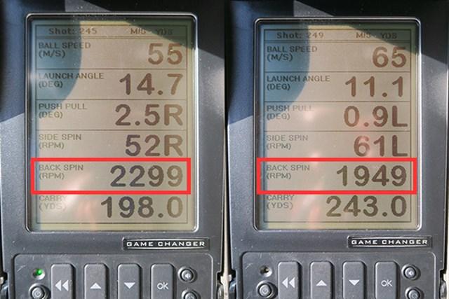 ミーやん(左)とツルさん(右)の弾道数値を比較。下から2番目のバックスピン量に関しては1900~2200rpmと棒球に近い弾道となり、キャリーとランで飛距離が稼げる。