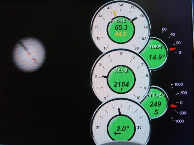 マーク金井の試打IP フォーティーン JC-808 ドライバー 2008年 No.5 ロフト9度、フレックスSで計測開始。打ち出し角14.9度、バックスピン量2184回転と、キャリーとランが稼げる理想的な弾道となった
