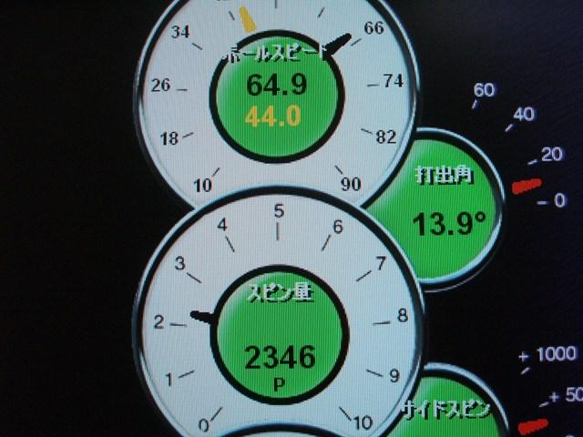 マーク金井の試打IP マルマン コンダクタードライバー 2008年 No.5 スピン量は2300回転台と低スピン弾道が打ちやすい設計になっている