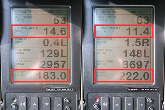 ナイキ ヴェイパー フライ フェアウェイウッド 新製品レポート (画像 2枚目) ミーやん(左)とツルさん(右)の弾道数値を比較。一番下の飛距離は申し分ない数値だったが、上から2番目の打ち出し角はやや低く低弾道の人はロフト角を大きくするなど調整が必要
