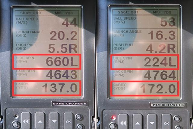 ミーやん(左)とツルさん(右)の弾道数値を比較。下から3番目のサイドスピンが左に200~600rpmとボールがほどよくつかまっている。その結果、ストロングロフトと相まって一番下の飛距離(キャリー)を稼ぐことができた