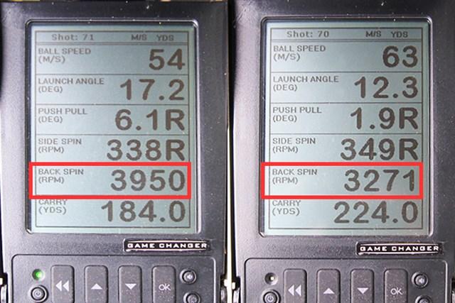 ミーやん(左)とツルさん(右)の弾道数値。赤枠で囲ったバックスピン量に注目。前回レポートした『キャロウェイ XR 16 フェアウェイウッド』に比べてスピン量が多く、弾道を操る性能には長けている