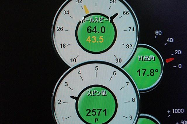 マーク金井の試打IP ダイワ オノフ ドライバー 2008年 No.5 「ダイワ オノフ ドライバー」をマーク金井が徹底検証