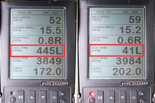 ミーやん(左)とツルさん(右)の弾道数値。赤枠で囲ったサイドスピン量に注目。左(フック)回転でつかまった弾道が打ちやすい