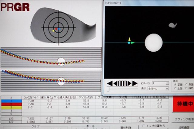 ショートアプローチはロングパットのイメージで サイエンスフィット 4-1 (画像 6枚目)