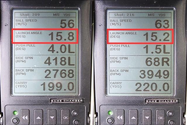 ミーやん(左)とツルさん(右)の弾道計測。赤枠の打ち出し角は15~16度と高く、安定したキャリーで飛距離が稼げるクラブだ