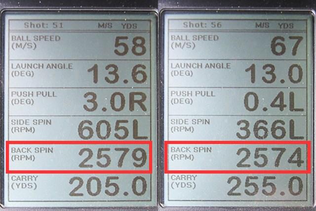 ミーやん(左)とツルさん(右)の弾道計測。赤枠で囲ったバックスピン量はどちらも2500回転と少なく、球が吹け上がらない棒球で飛ばせるドライバーだ