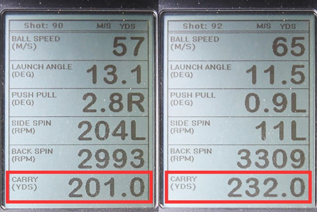 テーラーメイド M2 フェアウェイウッド 新製品レポート(画像 2枚目) ミーやん(左)とツルさん(右)の弾道計測。赤枠で囲った飛距離(キャリーのみ)はどちらも200ヤードオーバーと、飛距離性能の高いフェアウェイウッドだ
