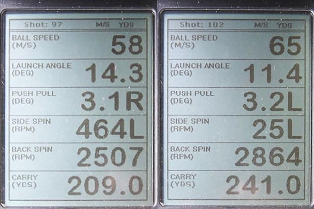 ミーやん(左)とツルさん(右)の弾道計測値