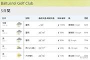 2016年 全米プロゴルフ選手権 3日目 天気予報